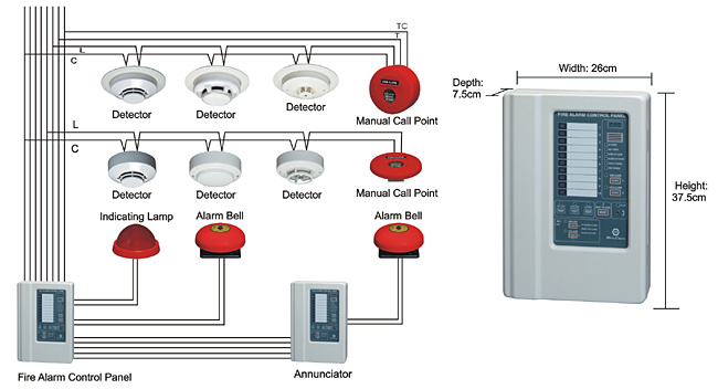 Fire alarm control panel 5 zone 10 zone annunciator is available to connect with swarovskicordoba Choice Image